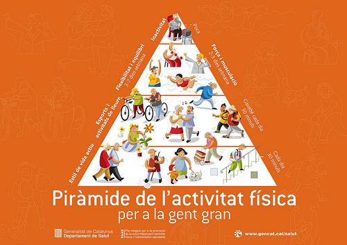 Piràmide de l'activitat física per a la gent gran